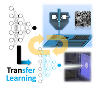 Transferlearnig1
